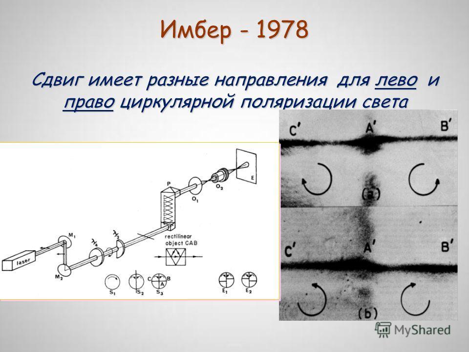 Имбер - 1978 Сдвиг имеет разные направления для лево и право циркулярной поляризации света
