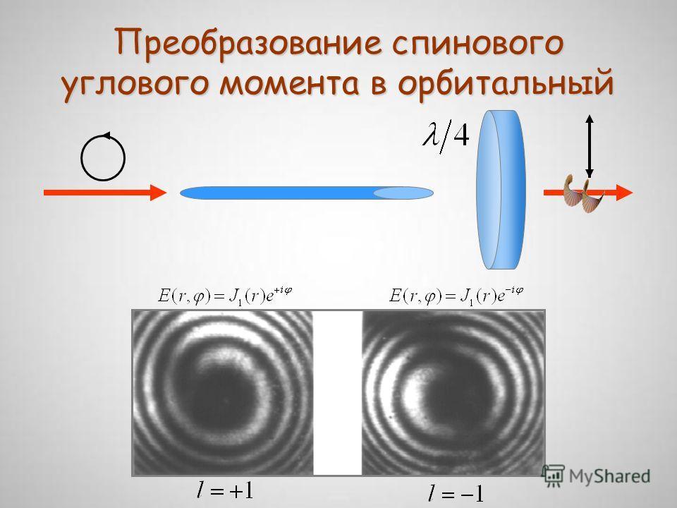 Преобразование спинового углового момента в орбитальный