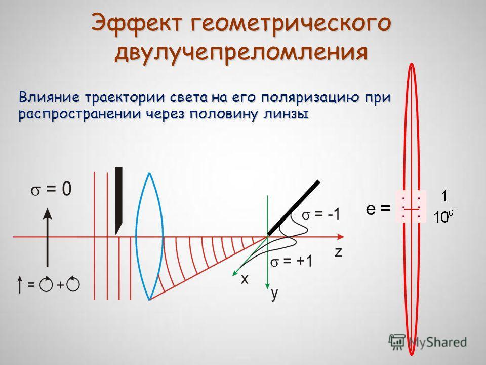 Влияние траектории света на его поляризацию при распространении через половину линзы Эффект геометрического двулучепреломления e =............