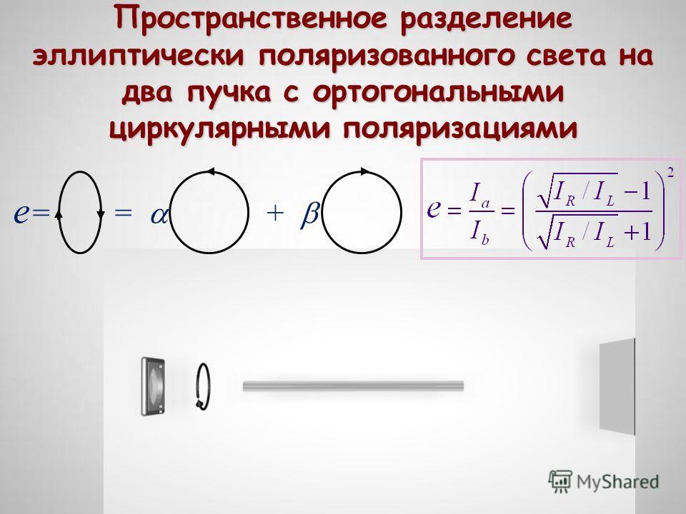 Пространственное разделение эллиптически поляризованного света на два пучка с ортогональными циркулярными поляризациями e = = +