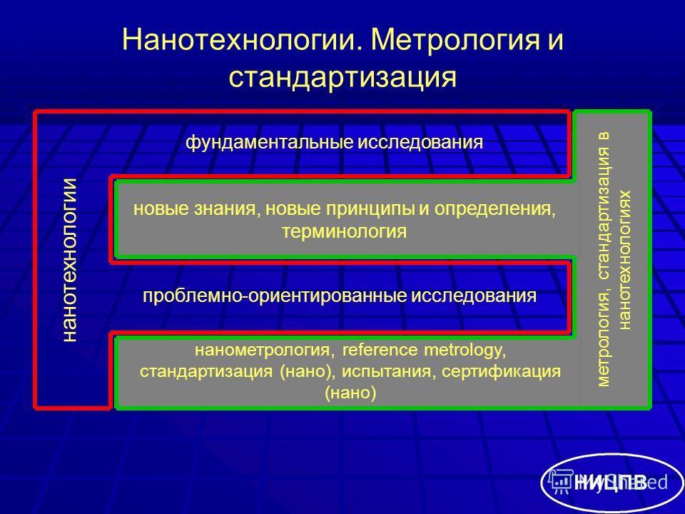 Нанотехнологии. Метрология и стандартизация фундаментальные исследования новые знания, новые принципы и определения, терминология проблемно-ориентированные исследования нанометрология, reference metrology, стандартизация (нано), испытания, сертификац