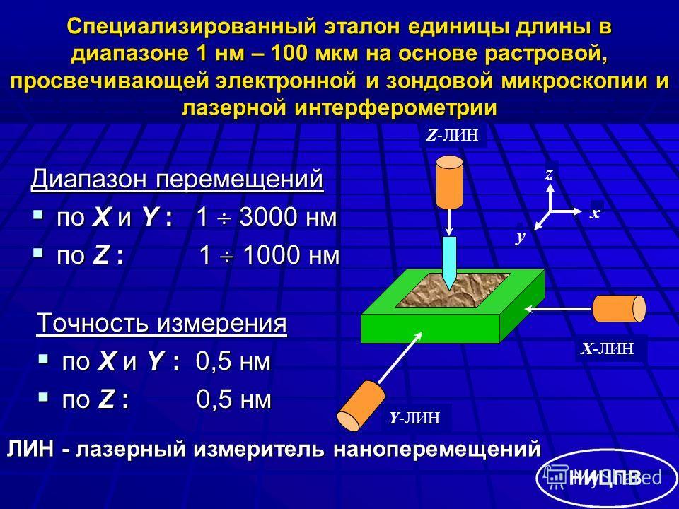 Специализированный эталон единицы длины в диапазоне 1 нм – 100 мкм на основе растровой, просвечивающей электронной и зондовой микроскопии и лазерной интерферометрии Точность измерения по X и Y: 0,5 нм по X и Y: 0,5 нм по Z : 0,5 нм по Z : 0,5 нм Диап