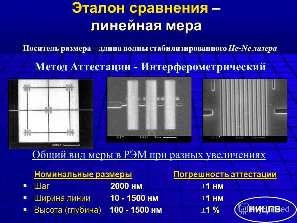 Эталон сравнения – линейная мера Общий вид меры в РЭМ при разных увеличениях Метод Аттестации - Интерферометрический Номинальные размеры Погрешность аттестации Номинальные размеры Погрешность аттестации Шаг 2000 нм 1 нм Шаг 2000 нм 1 нм Ширина линии