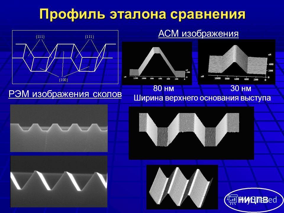 Профиль эталона сравнения РЭМ изображения сколов АСМ изображения 80 нм 30 нм Ширина верхнего основания выступа