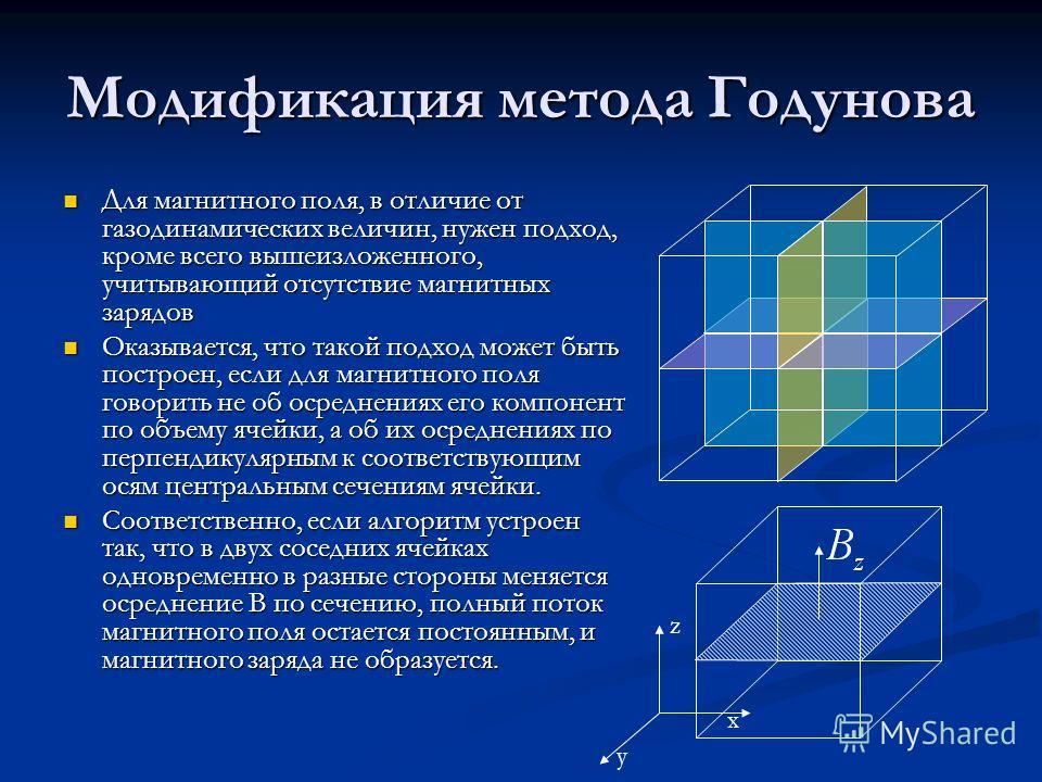 Модификация метода Годунова Для магнитного поля, в отличие от газодинамических величин, нужен подход, кроме всего вышеизложенного, учитывающий отсутствие магнитных зарядов Для магнитного поля, в отличие от газодинамических величин, нужен подход, кром