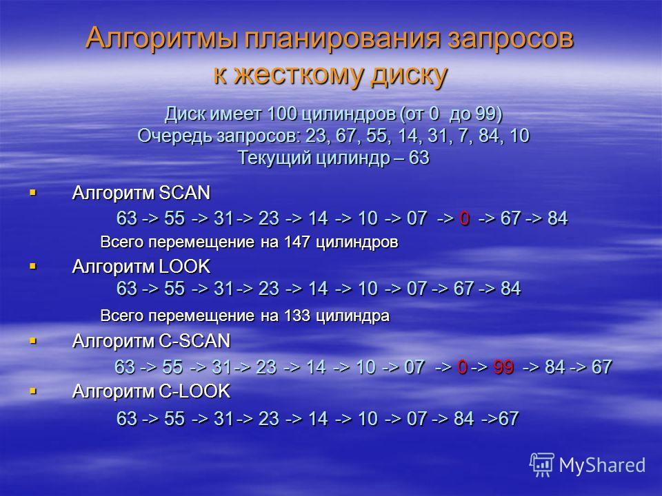 Диск имеет 100 цилиндров (от 0 до 99) Очередь запросов: 23, 67, 55, 14, 31, 7, 84, 10 Текущий цилиндр – 63 Алгоритмы планирования запросов к жесткому диску Алгоритм SCAN Алгоритм SCAN Всего перемещение на 147 цилиндров Алгоритм LOOK Алгоритм LOOK Все