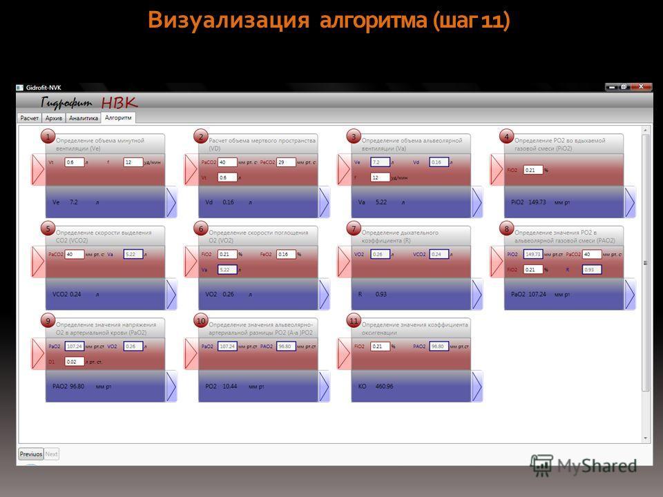 алгоритма (шаг 11) Визуализация алгоритма (шаг 11)