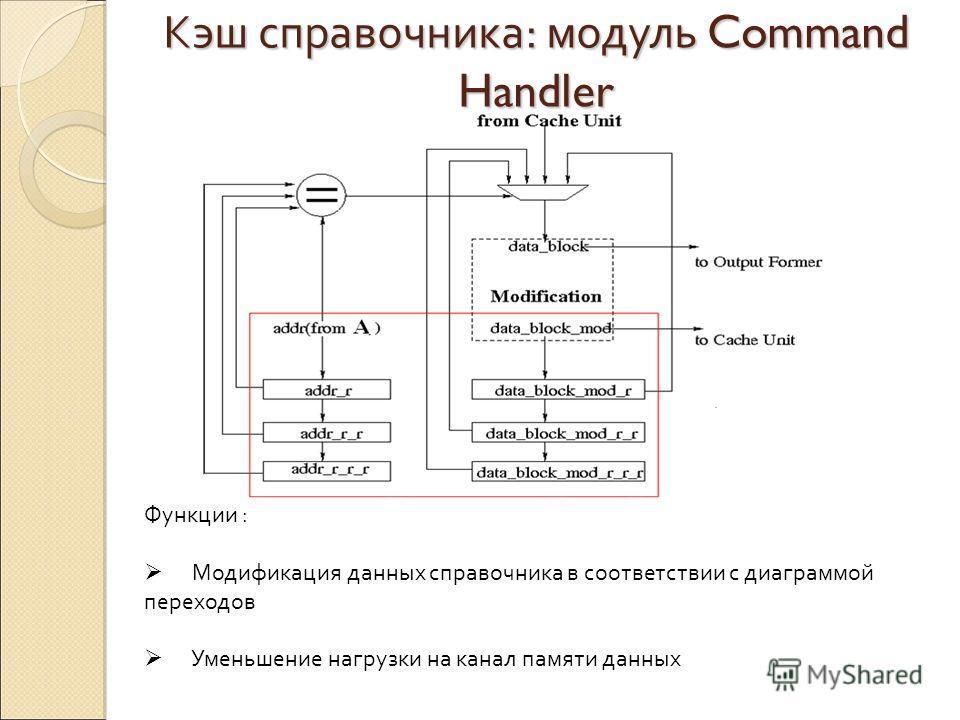 Кэш справочника: модуль Command Handler Функции : Модификация данных справочника в соответствии с диаграммой переходов Уменьшение нагрузки на канал памяти данных