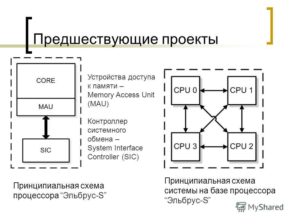 Предшествующие проекты Устройства доступа к памяти – Memory Access Unit (MAU) Контроллер системного обмена – System Interface Controller (SIC) Принципиальная схема процессора Эльбрус-S Принципиальная схема системы на базе процессораЭльбрус-S