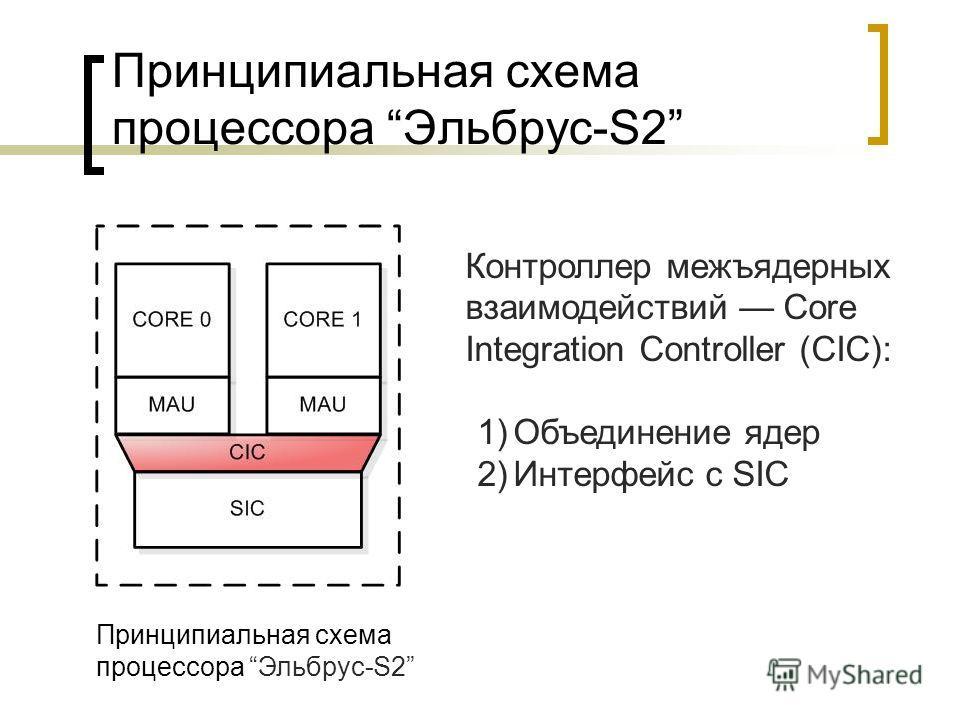Принципиальная схема процессора Эльбрус-S2 Контроллер межъядерных взаимодействий Core Integration Controller (CIC): 1)Объединение ядер 2)Интерфейс с SIC