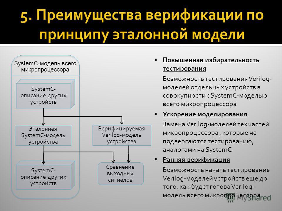 5. Преимущества верификации по принципу эталонной модели Повышенная избирательность тестирования Возможность тестирования Verilog- моделей отдельных устройств в совокупности с SystemC-моделью всего микропроцессора Ускорение моделирования Замена Veril
