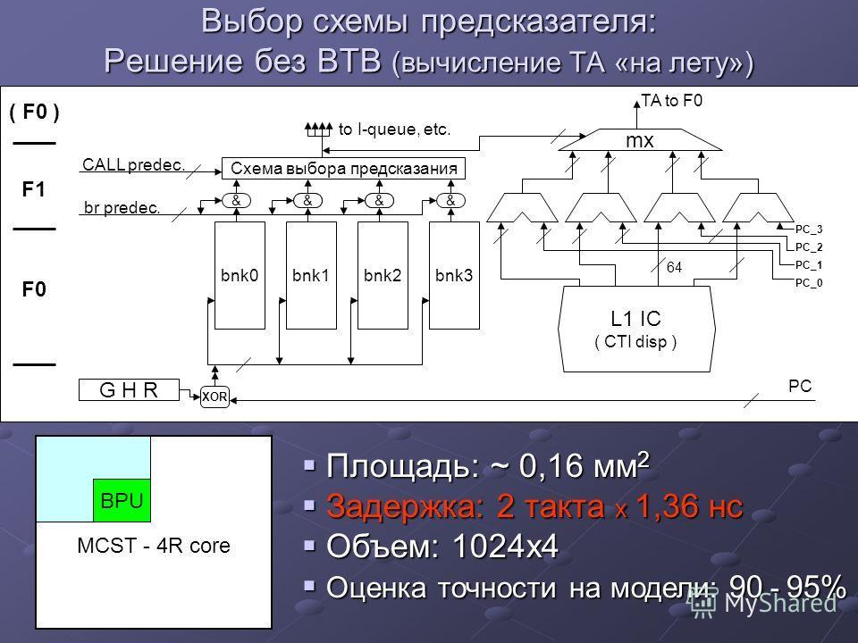 Площадь: ~ 0,16 мм 2 Площадь: ~ 0,16 мм 2 Задержка: 2 такта x 1,36 нс Задержка: 2 такта x 1,36 нс Объем: 1024х4 Объем: 1024х4 Оценка точности на модели: 90 - 95% Оценка точности на модели: 90 - 95% MCST - 4R core bnk0bnk1bnk2bnk3 G H R XOR & && & Схе