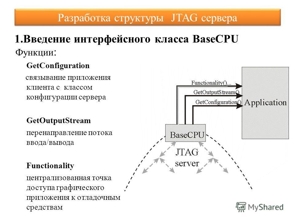 Разработка структуры JTAG сервера Функции : GetConfiguration cвязывание приложения клиента с классом конфигурации сервера GetOutputStream перенаправление потока ввода/вывода Functionality централизованная точка доступа графического приложения к отлад