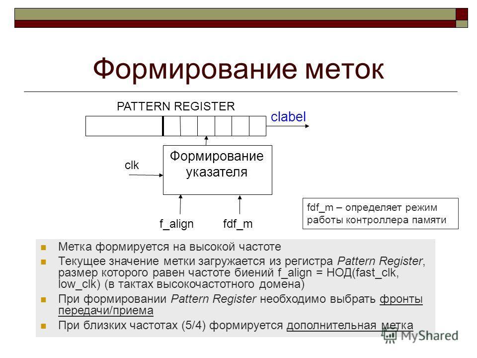 Формирование меток PATTERN REGISTER clabel Формирование указателя f_alignfdf_m clk Метка формируется на высокой частоте Текущее значение метки загружается из регистра Pattern Register, размер которого равен частоте биений f_align = НОД(fast_clk, low_