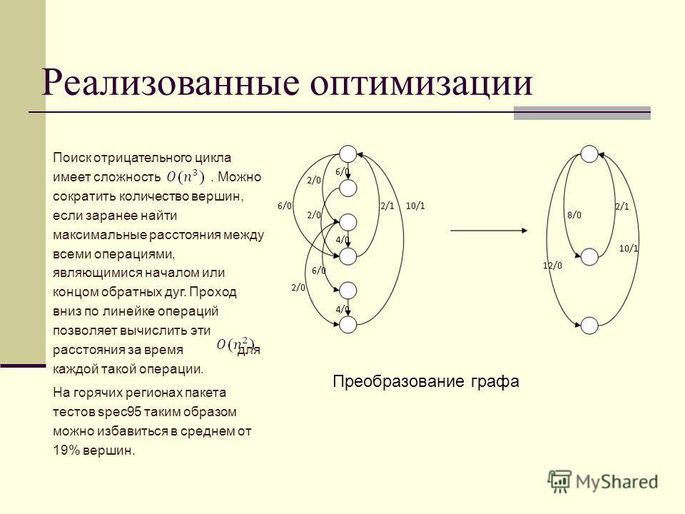 Реализованные оптимизации Поиск отрицательного цикла имеет сложность. Можно сократить количество вершин, если заранее найти максимальные расстояния между всеми операциями, являющимися началом или концом обратных дуг. Проход вниз по линейке операций п