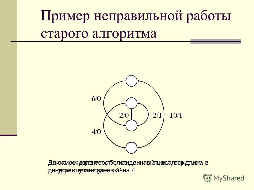 Пример неправильной работы старого алгоритма На самом деле есть более длинный цикл, его длина рекуррентности равна 11. Длина рекуррентности, найденная этим алгоритмом в данном случае будет равна 4.