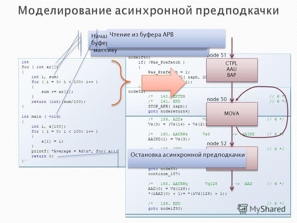 nodeif50: if( !Was_Prefetch ) { Was_Prefetch = 1; IntroduceLDOVL( &apb, 255); BAP( &apb, 0, -1); } /* 129. ENTER // 6 */ /* 130. SHLs Vs0 0x2 -> Vs4 // 8 */ Vs(4) = (Vs(0)  Vs6 // 8 */ Vs(6) = mova( 0, 0, 1, 1, &apb); /* 132. ADDs Vs1 Vs6 -> Vs1 // 8