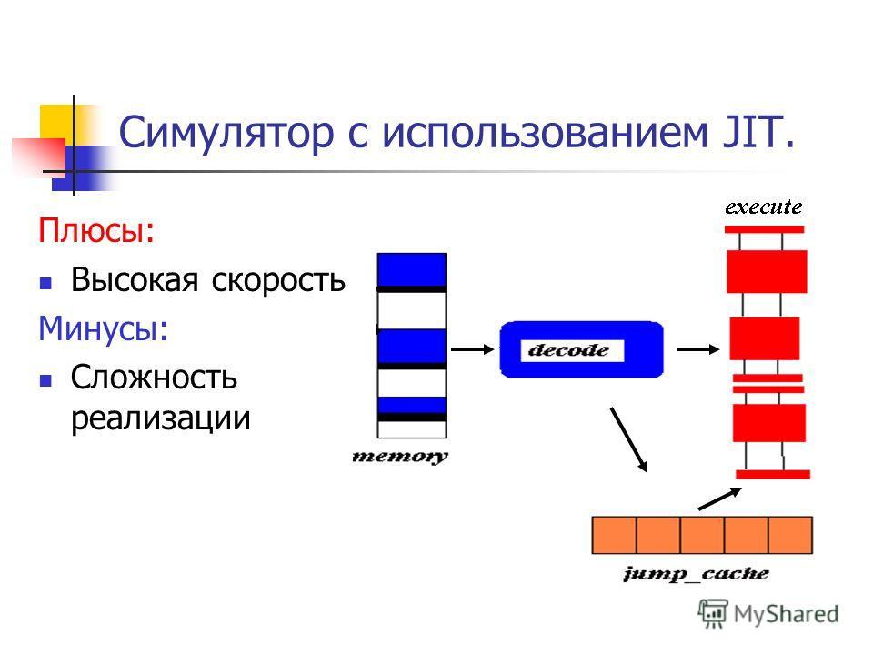 Симулятор с использованием JIT. Плюсы: Высокая скорость Минусы: Сложность реализации