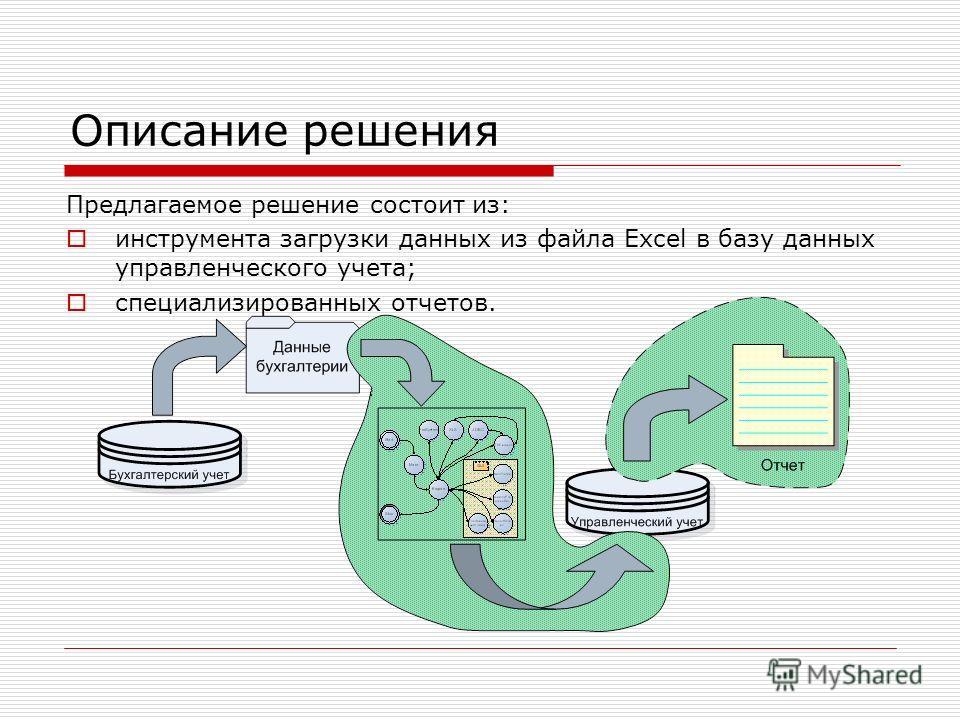 Описание решения Предлагаемое решение состоит из: инструмента загрузки данных из файла Excel в базу данных управленческого учета; специализированных отчетов.
