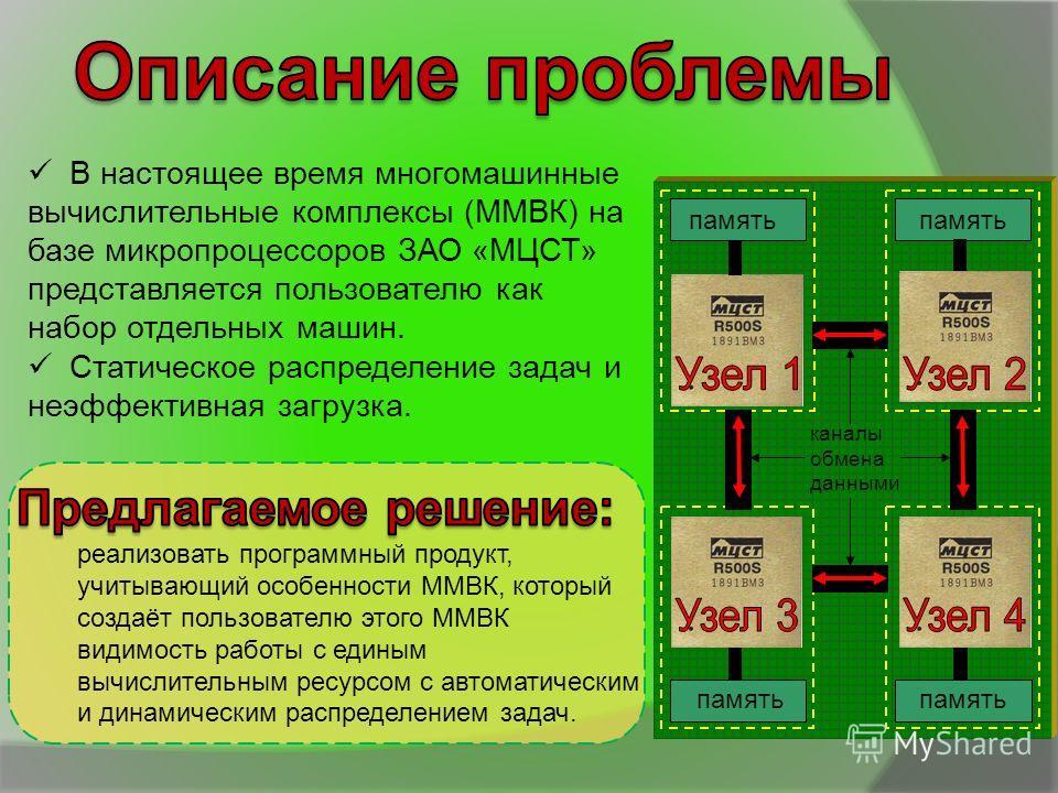 память каналы обмена данными память В настоящее время многомашинные вычислительные комплексы (ММВК) на базе микропроцессоров ЗАО «МЦСТ» представляется пользователю как набор отдельных машин. Статическое распределение задач и неэффективная загрузка. р