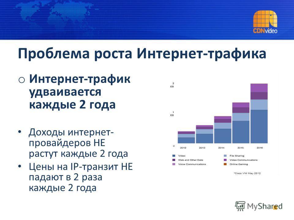 Проблема роста Интернет-трафика o Интернет-трафик удваивается каждые 2 года Доходы интернет- провайдеров НЕ растут каждые 2 года Цены на IP-транзит НЕ падают в 2 раза каждые 2 года