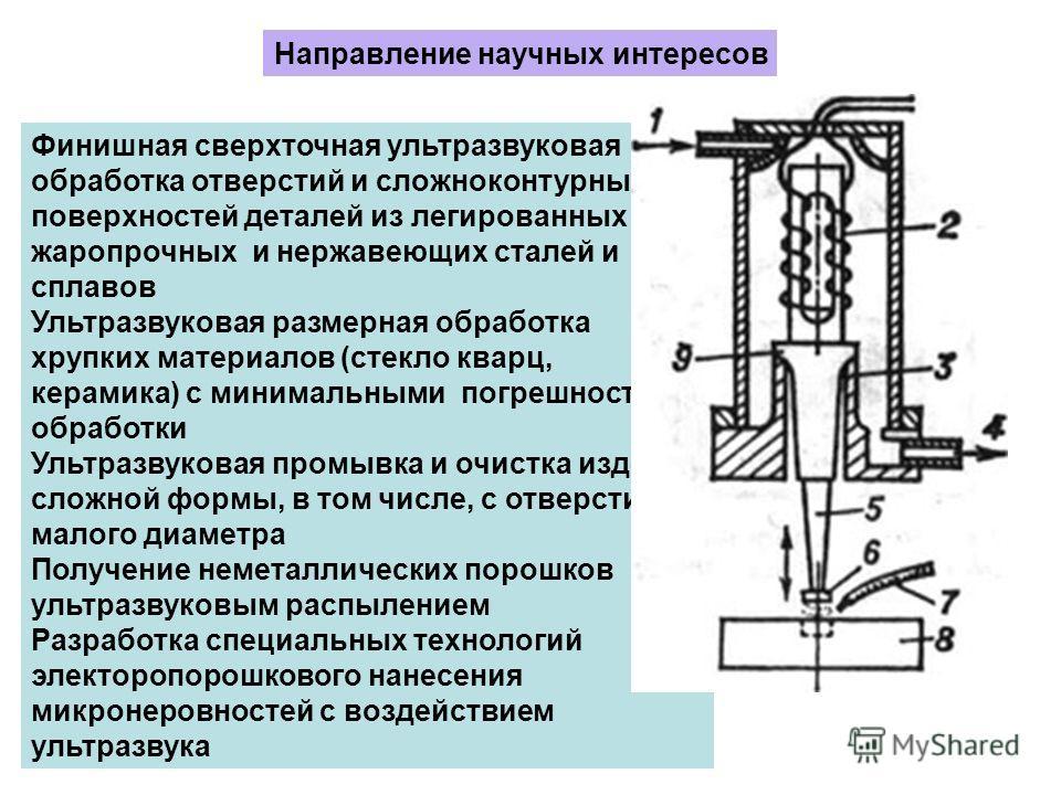 Финишная сверхточная ультразвуковая обработка отверстий и сложноконтурных поверхностей деталей из легированных жаропрочных и нержавеющих сталей и сплавов Ультразвуковая размерная обработка хрупких материалов (стекло кварц, керамика) с минимальными по