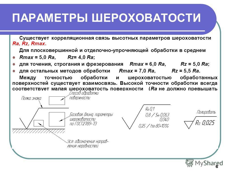 6 ПАРАМЕТРЫ ШЕРОХОВАТОСТИ Существует корреляционная связь высотных параметров шероховатости Ra, Rz, Rmax. Для плосковершинной и отделочно-упрочняющей обработки в среднем Rmax = 5,0 Ra, Rz= 4,0 Ra; для точения, строгания и фрезерования Rmax = 6,0 Ra,