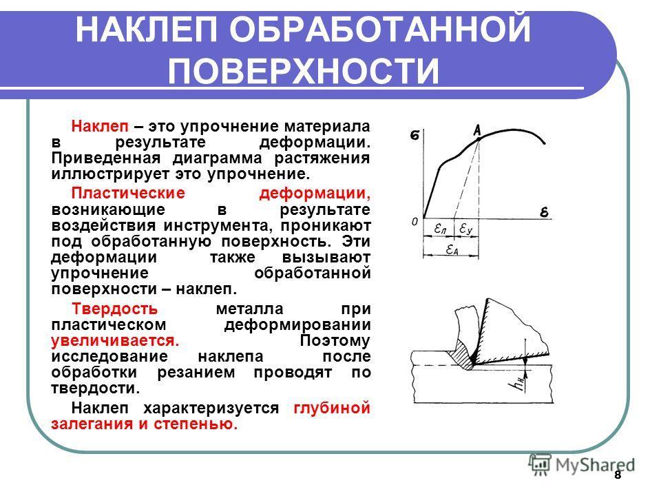 8 НАКЛЕП ОБРАБОТАННОЙ ПОВЕРХНОСТИ Наклеп – это упрочнение материала в результате деформации. Приведенная диаграмма растяжения иллюстрирует это упрочнение. Пластические деформации, возникающие в результате воздействия инструмента, проникают под обрабо