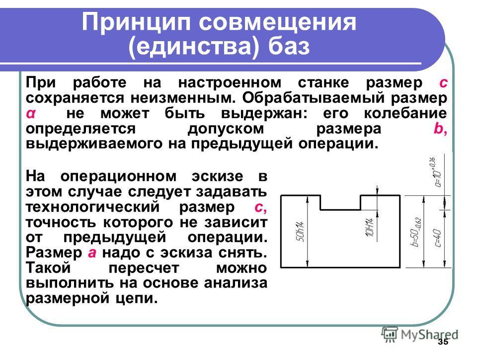 35 Принцип совмещения (единства) баз При работе на настроенном станке размер с сохраняется неизменным. Обрабатываемый размер α не может быть выдержан: его колебание определяется допуском размера b, выдерживаемого на предыдущей операции. На операционн