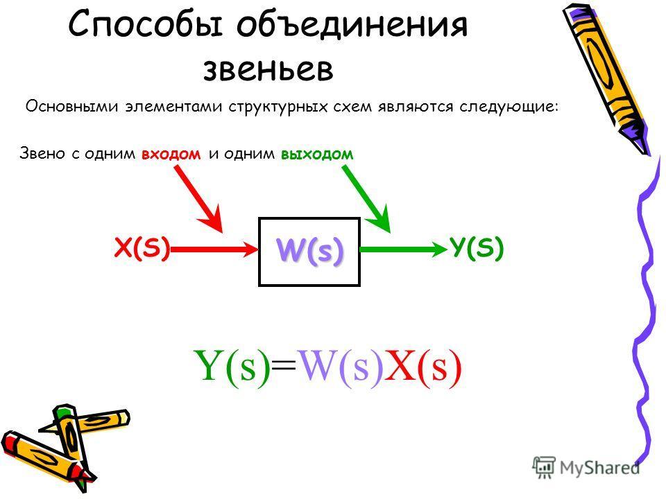 Способы объединения звеньев W(s) Основными элементами структурных схем являются следующие: Звено с одним входом и одним выходом X(S)Y(S) Y(s)=W(s)X(s)