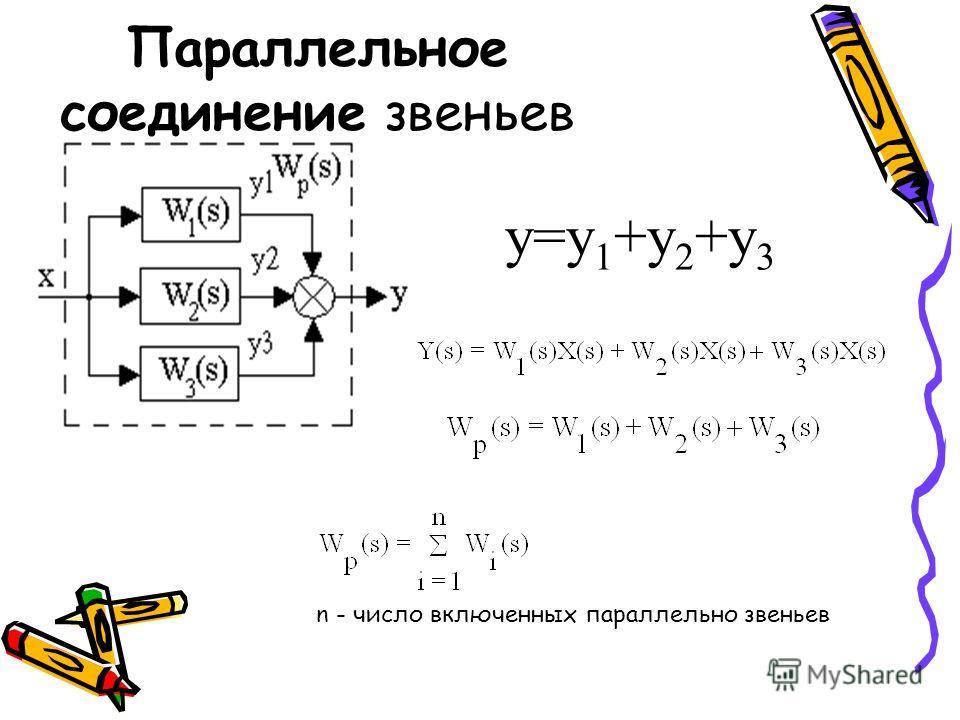 Параллельное соединение звеньев y=y 1 +y 2 +y 3 n - число включенных параллельно звеньев
