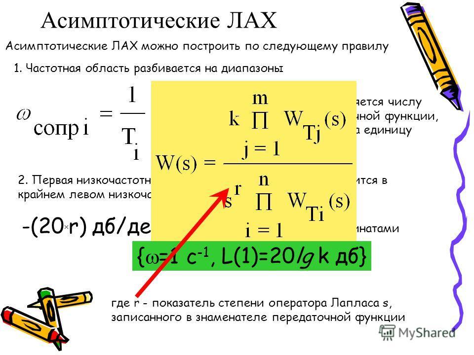 Асимптотические ЛАХ Асимптотические ЛАХ можно построить по следующему правилу 1. Частотная область разбивается на диапазоны Число сопрягающих частот равняется числу постоянных времени в передаточной функции, а число частотных диапазонов на единицу бо