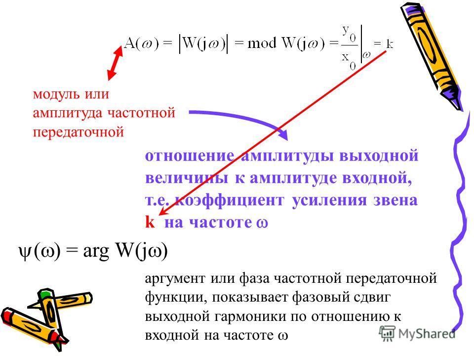 модуль или амплитуда частотной передаточной отношение амплитуды выходной величины к амплитуде входной, т.е. коэффициент усиления звена k на частоте = arg W(j ) аргумент или фаза частотной передаточной функции, показывает фазовый сдвиг выходной гармон
