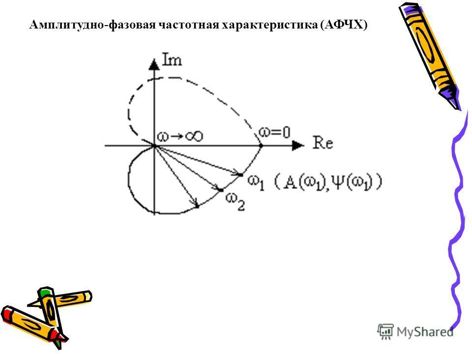 Амплитудно-фазовая частотная характеристика (АФЧХ)