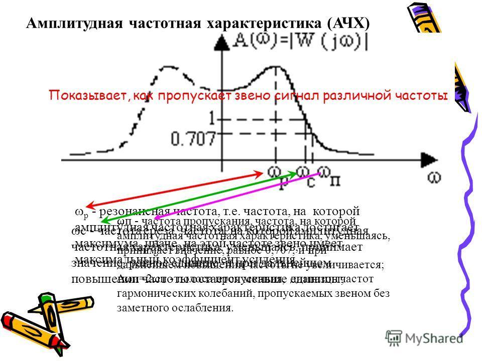 Амплитудная частотная характеристика (АЧХ) р - резонансная частота, т.е. частота, на которой амплитудная частотная характеристика достигает максимума, иначе, на этой частоте звено имеет максимальный коэффициент усиления с - частота среза, частота, на
