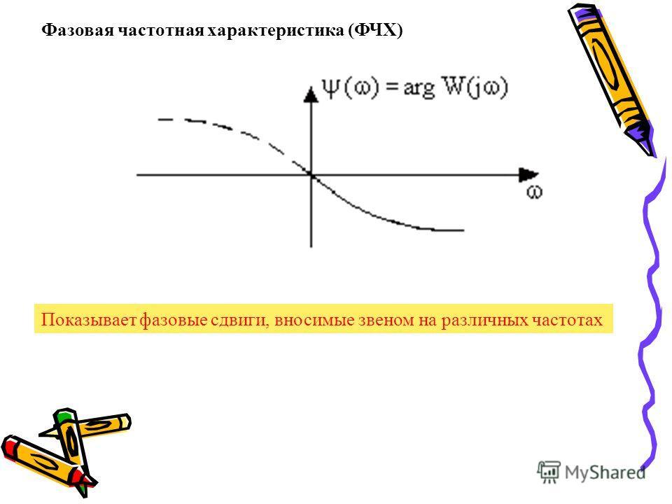 Фазовая частотная характеристика (ФЧХ) Показывает фазовые сдвиги, вносимые звеном на различных частотах