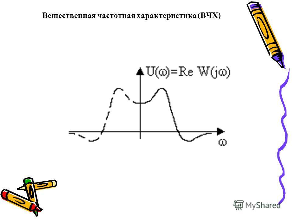 Вещественная частотная характеристика (ВЧХ)