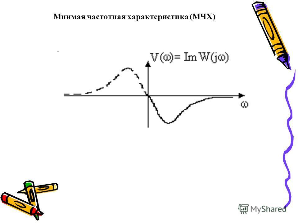Мнимая частотная характеристика (МЧХ)