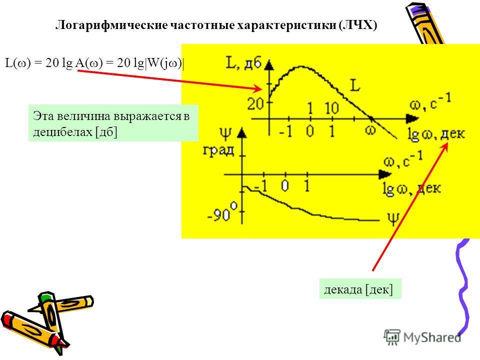 Логарифмические частотные характеристики (ЛЧХ) L( ) = 20 lg A( ) = 20 lg W(j ) Эта величина выражается в децибелах [дб] декада [дек]