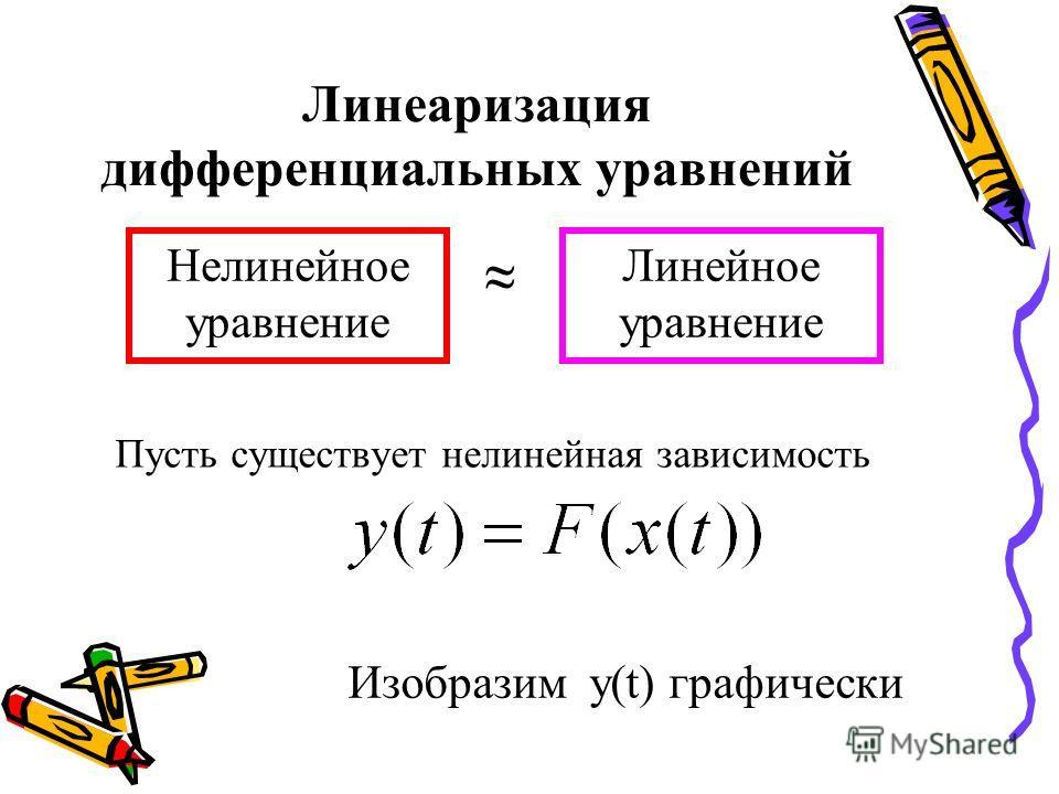 Линеаризация дифференциальных уравнений Пусть существует нелинейная зависимость Нелинейное уравнение Линейное уравнение Изобразим y(t) графически