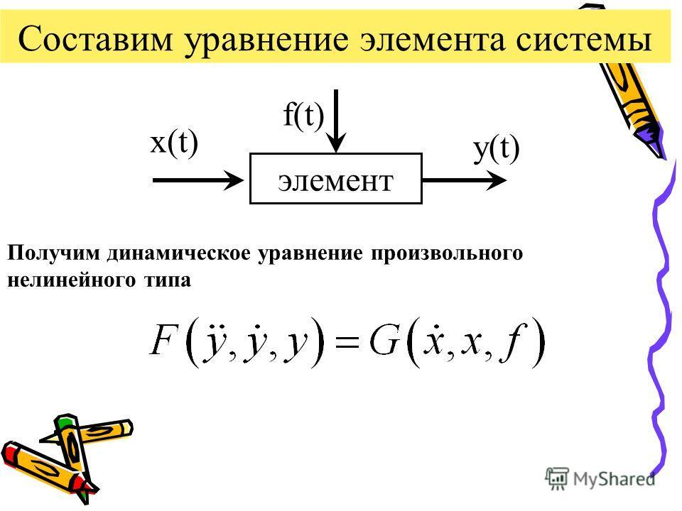 Составим уравнение элемента системы элемент x(t) f(t) y(t) Получим динамическое уравнение произвольного нелинейного типа