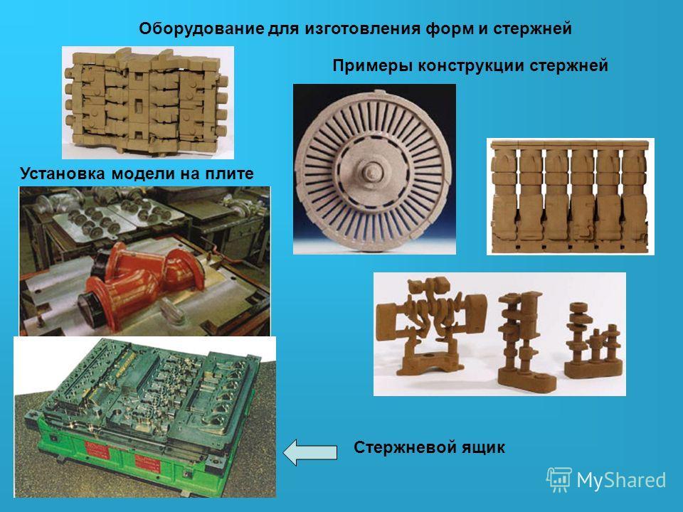 Оборудование для изготовления форм и стержней Примеры конструкции стержней Установка модели на плите Стержневой ящик