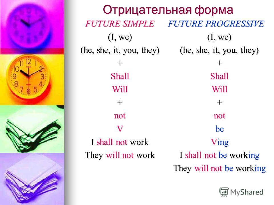 Отрицательная форма FUTURE SIMPLE (I, we) (he, she, it, you, they) +ShallWill+notV I shall not work They will not work FUTURE PROGRESSIVE (I, we) (he, she, it, you, they) +ShallWill+notbe Ving I shall not be working They will not be working