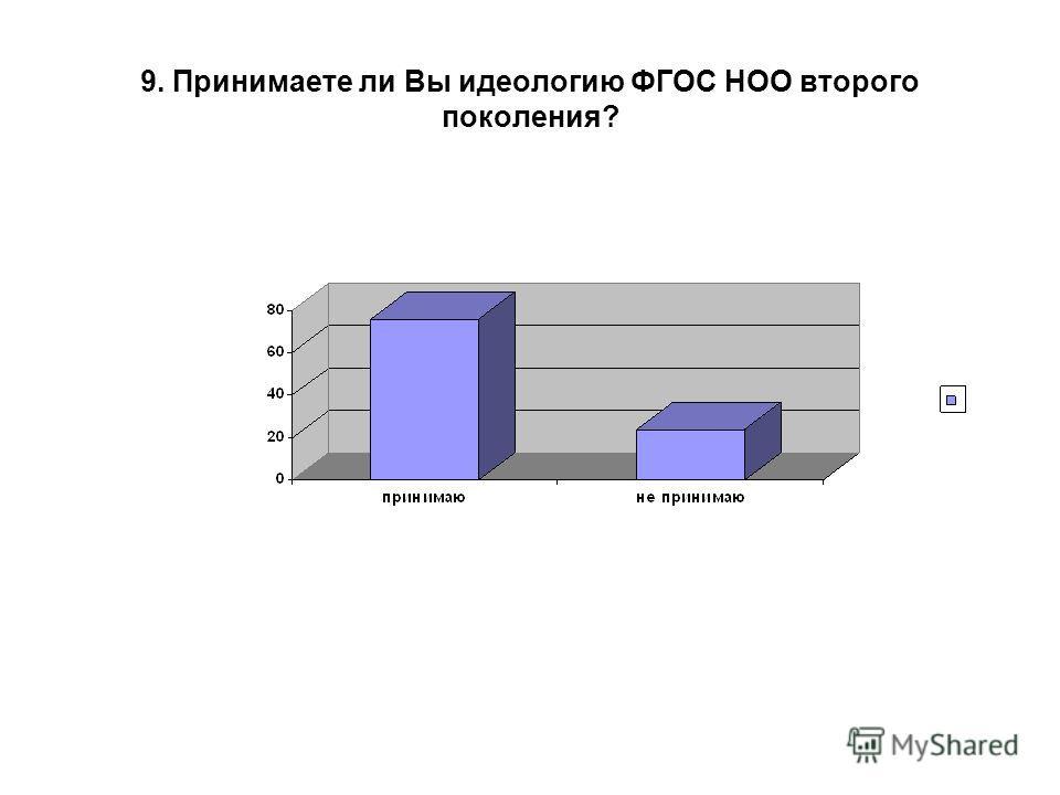 9. Принимаете ли Вы идеологию ФГОС НОО второго поколения?