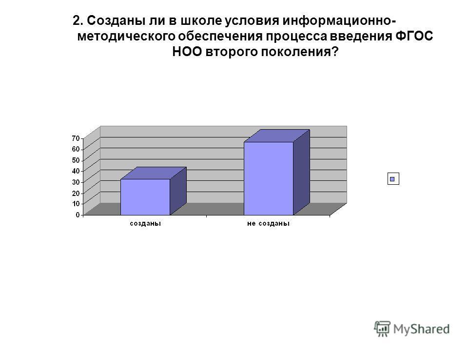 2. Созданы ли в школе условия информационно- методического обеспечения процесса введения ФГОС НОО второго поколения?