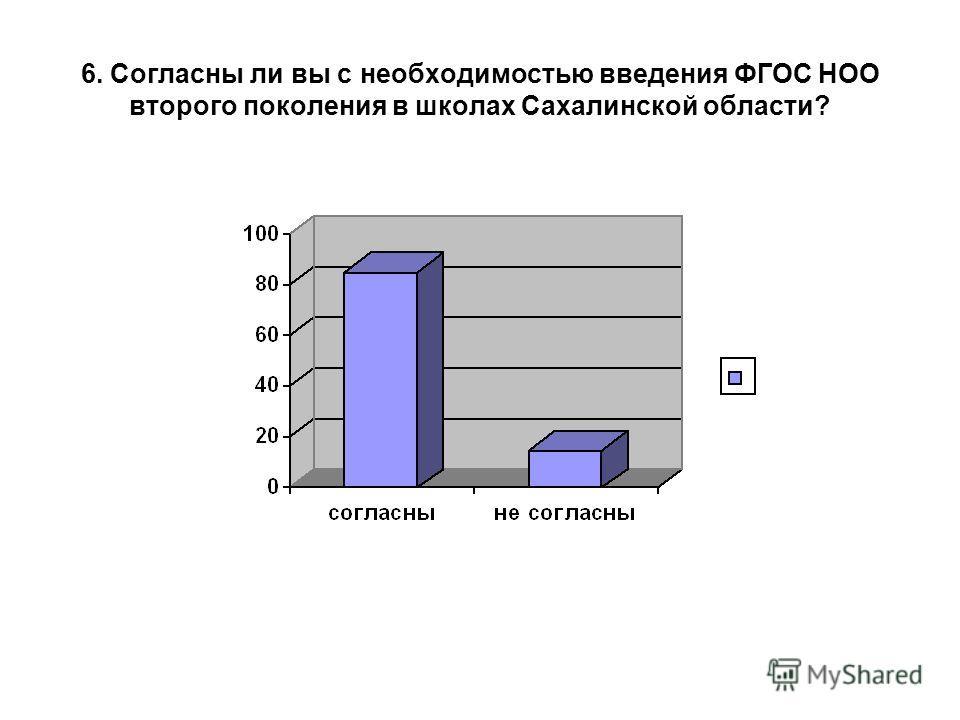 6. Согласны ли вы с необходимостью введения ФГОС НОО второго поколения в школах Сахалинской области?
