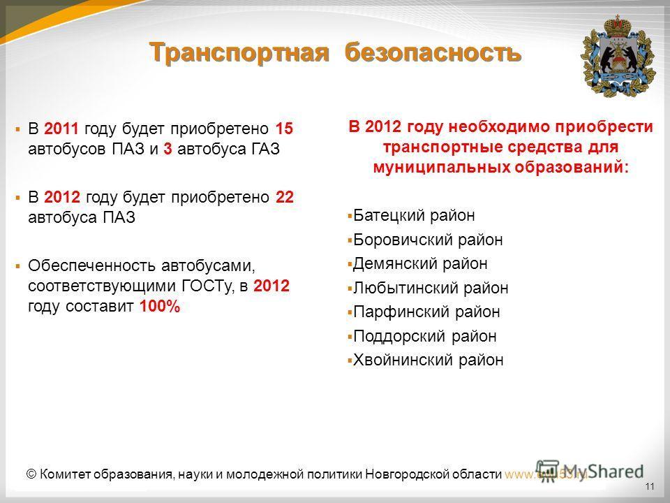 11 В 2011 году будет приобретено 15 автобусов ПАЗ и 3 автобуса ГАЗ В 2012 году будет приобретено 22 автобуса ПАЗ Обеспеченность автобусами, соответствующими ГОСТу, в 2012 году составит 100% В 2012 году необходимо приобрести транспортные средства для