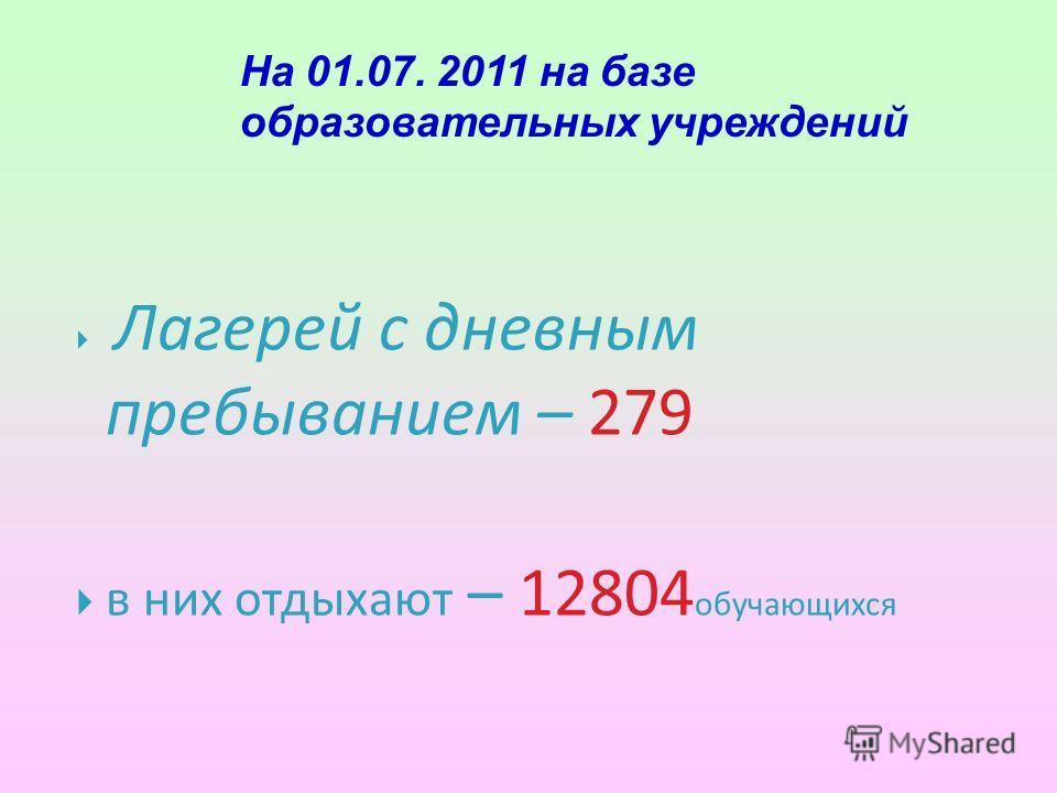 Лагерей с дневным пребыванием – 279 в них отдыхают – 12804 обучающихся На 01.07. 2011 на базе образовательных учреждений