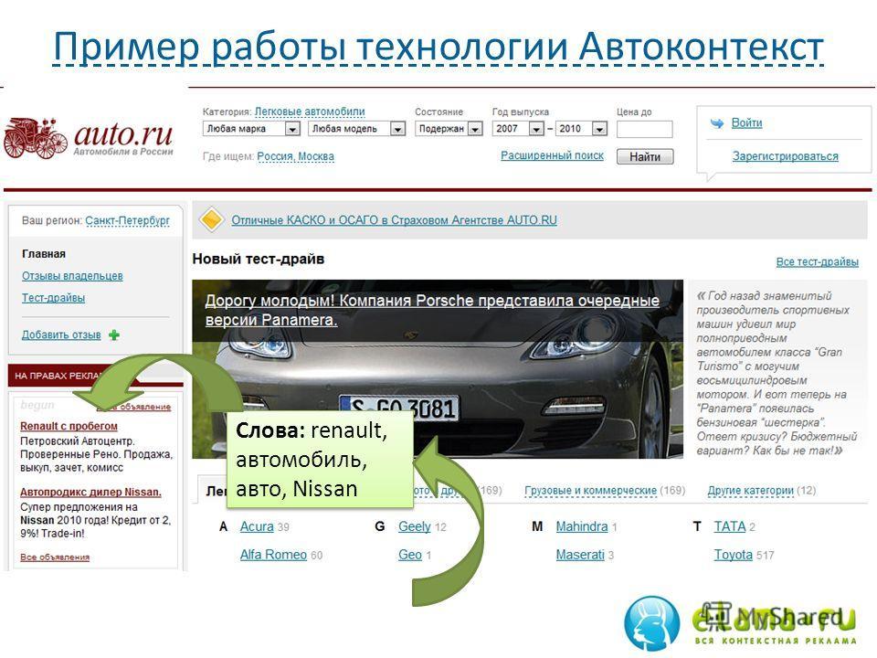 Пример работы технологии Автоконтекст Слова: renault, автомобиль, авто, Nissan