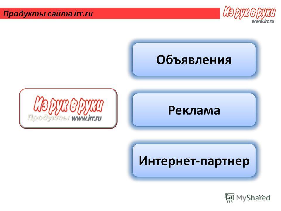 11 Продукты сайта irr.ru